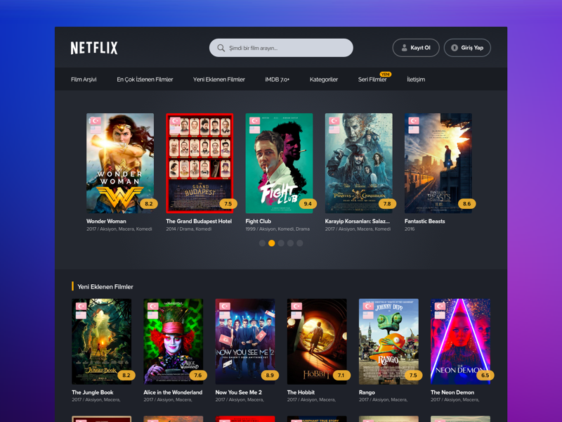 Movies Template poster imdb tv play netflix wordpress template tv series movie