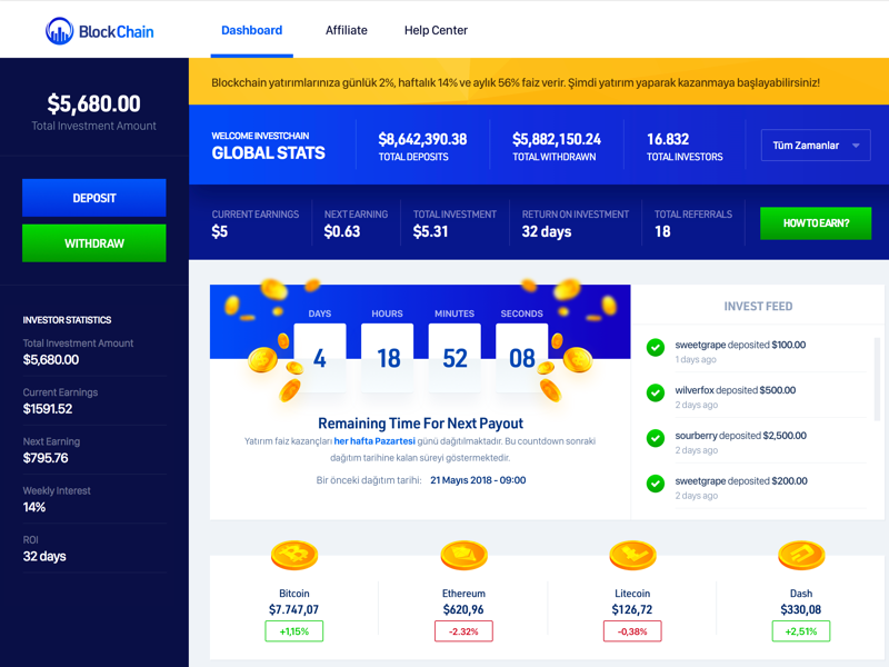 Blockchain Invest Dashboard hyip investment invest deposit bitcoin coin wallet crypto wallet blockchain cryptocurrency blockchain