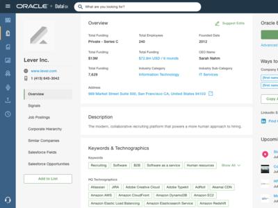 DataFox Company Profile