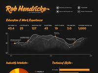 Hendricks resume