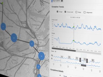 Map Based Sensor Analytics Applications