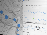 Map Based Sensor Analytics Applications
