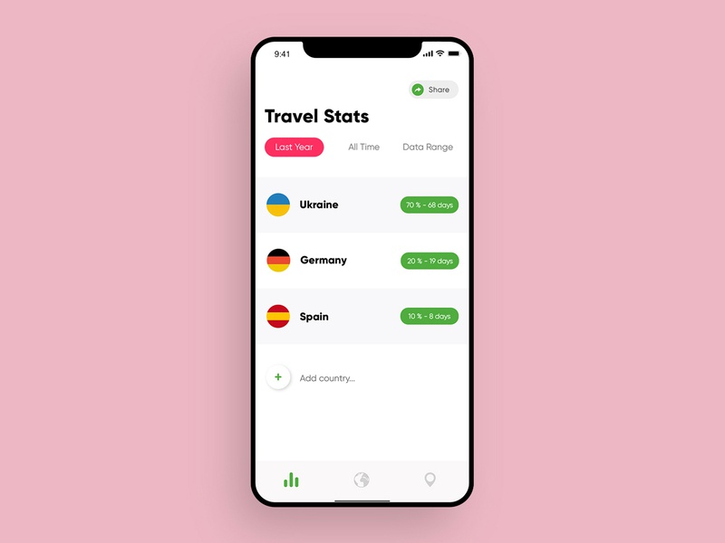 Travel Stats travel app travel colors mobile app design mobile design mobile ui