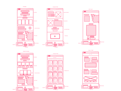 T-DEB Project Wireframes for redesign
