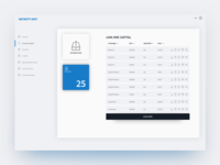 HTML5 Banner Review Dashboard
