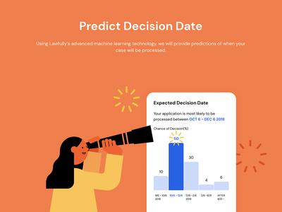 Predict decision date