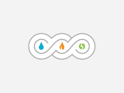 Conservation synergy symbols