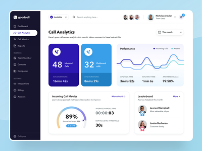 Call Center Analytics uiux minimal clean icon business phone service phone system conference calling call recording software call monitoring software call center chart statistic app design web app company finance real estate dashboard analytics ui design