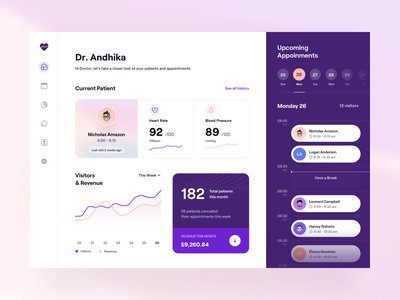 Medical Application Software kpi dashboard transaction finance illustration clean graphic design uiux ui design ios web design doctor app manage patients manage appointments scheduling software booking medical dashboard