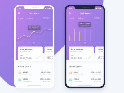 Exploration Sales App Dashboard - Left or Right? ios iphone x sales dashboard chart clean minimalist list app stats cool order