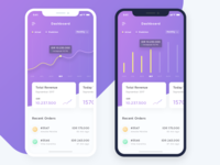 Exploration Sales App Dashboard - Left or Right?