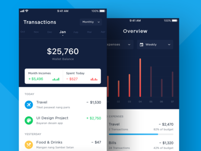 Wallet App Exploration banking mobile bitcoin wallet budget finance corporate payment transaction dashboard chart graph