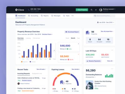 Property Management Platform - Dashboard