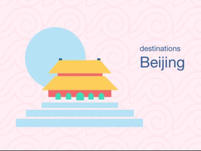 City Illustrations - Beijing