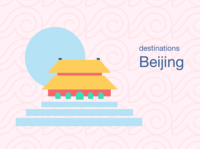 City Illustrations - Beijing