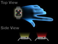 Notifivr- Smartwatch Design