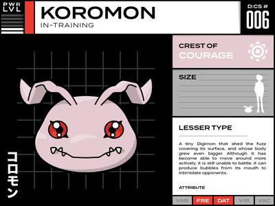 006 Koromon termina vector typography infographic line art illustration digimon character design cartoon character cartoon card anime