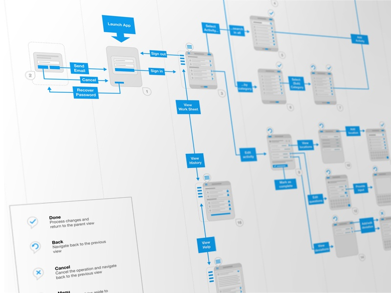 Wireflow wireframes flow specifications design app ipad ios documentation