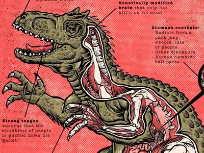 Indominus Rex lizard anatomy bones dissected trex dinosaur world park jurassic