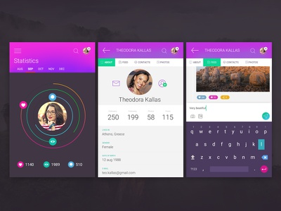 A1 Components statistic page user page components free ui kit ux ui