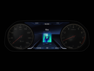 Dashboard for Haval