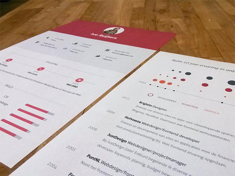 Updated Resume resume cv print