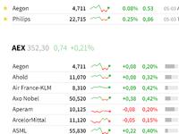 [WIP] stock