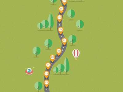 Hiring Path