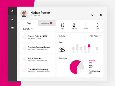 Dashboard info graphics dashboard