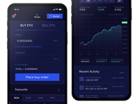 Crypto Exchange Mobile Responsive