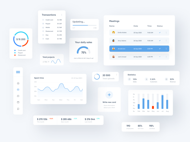 UI Kit for SAAS service platform minimal saas components elements icon popup dashboard sheet list kpi statistics menu chart form kit uikit uiux ux ui