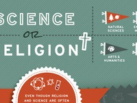 Infographic : theology