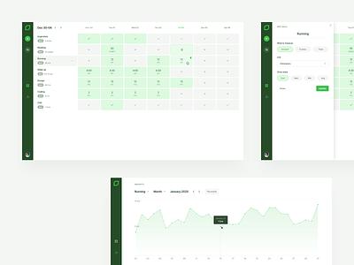 Haskibo UI data productivity tool ux layout grid sortable sorting navigation drawer form skills product graph dashboard ui