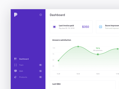 Product Bot Dashboard loading sign up sign in userexperience app ux layout navigation graph dashboard ui design