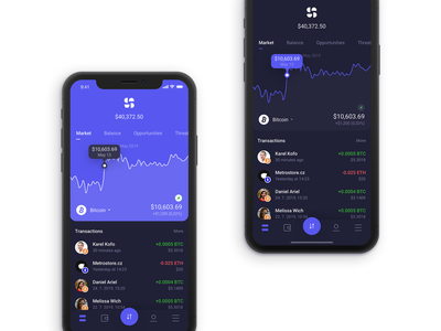 Dark Mode CC Wallet UI listing bar tab tabbar interaction graph interface layout app cryptocurrency crypto wallet crypto finance fintech simple clean design ui