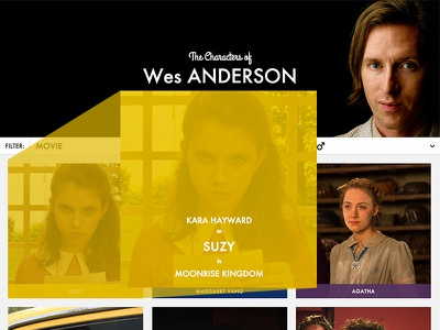 WesAndersonCharacters.com ux wesanderson webdesign