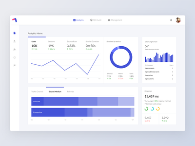 Dashboard - analytics social ui ux clean minimal app web dashboard