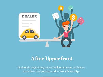 Upperfront buy sale person cartoon color website web illustration dealership dealer upperfront car