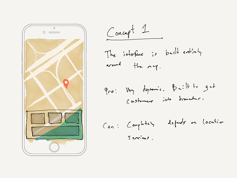 Sketches - Map concept sketch handwriting visual notes paperapp ipad pro
