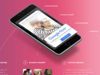 Branded Dynamic Digital Ads by Idol