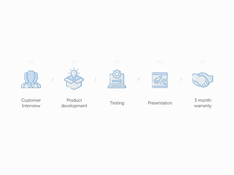 Workflow flat white icons pack ico vector workflow illustration web  design art icons ux ui design steps work