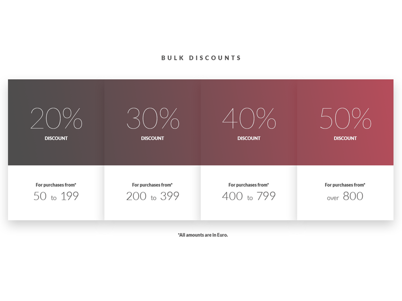 Bulk Discounts discount numbers minimal prices table