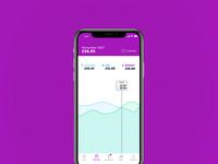 Energy Tracker iPhone X App UI