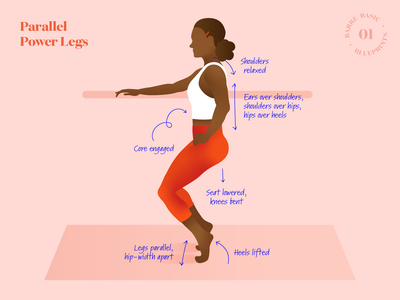 Barre Basic Blueprints – Parallel Power Legs (01)