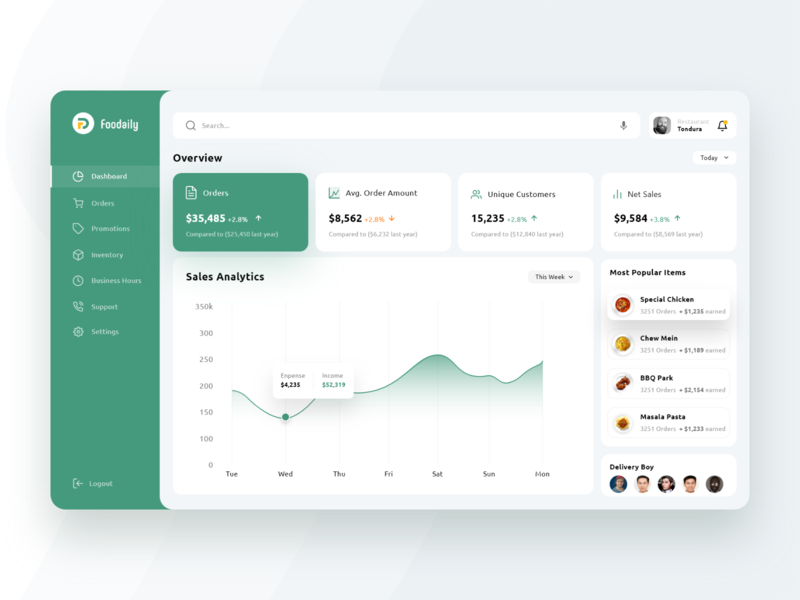 Food Delivery Web Based Dashboard analytics web foodaily fooddrink menu overview modern typography prototype fooddelivery new webdesign mobile dashboard trendy xd psd uiux ui catering food