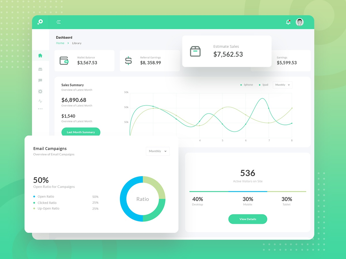 Analytics Overview Dashboard by Tauhid sajib on Dribbble