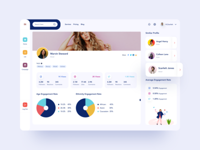 Influencer Dashboard UI 02 influencer marketing profilepage profile card application web application webapps website web dailyui influencer dashboard design dashboard app dashboad