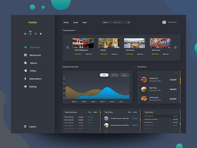 Web Apps (Restaurant Dashboard) overview google fonts pin palette restaurant finding app concept management back end user admin admin user conceptual complete project user experience designing dashboard ui