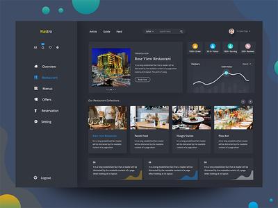 Web Apps (Restaurant Dashboard) Inner Screen!
