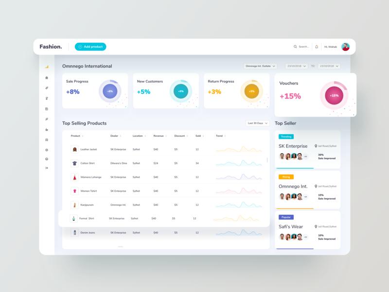 Ecommerce Dashboard UI coloful minimal app clean user interface analytics user admin sale product ecommerce webapp dashboard